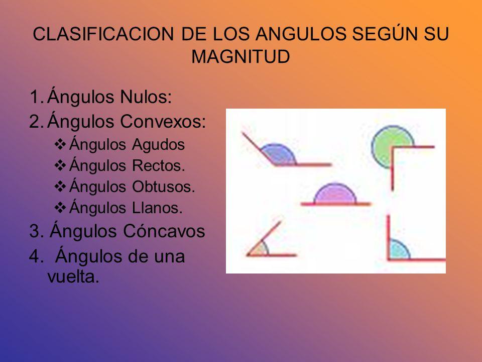 CLASIFICACION DE LOS ANGULOS SEGÚN SU MAGNITUD