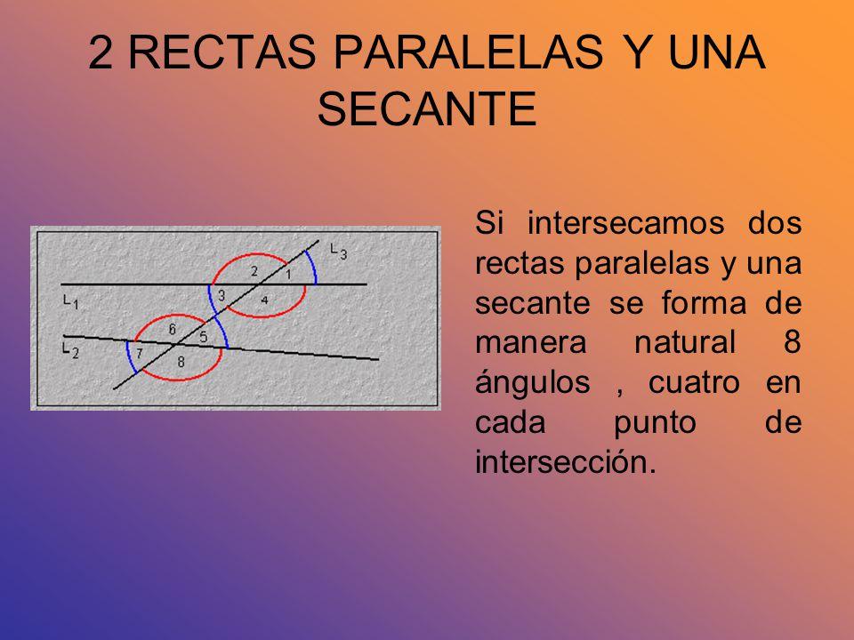 2 RECTAS PARALELAS Y UNA SECANTE