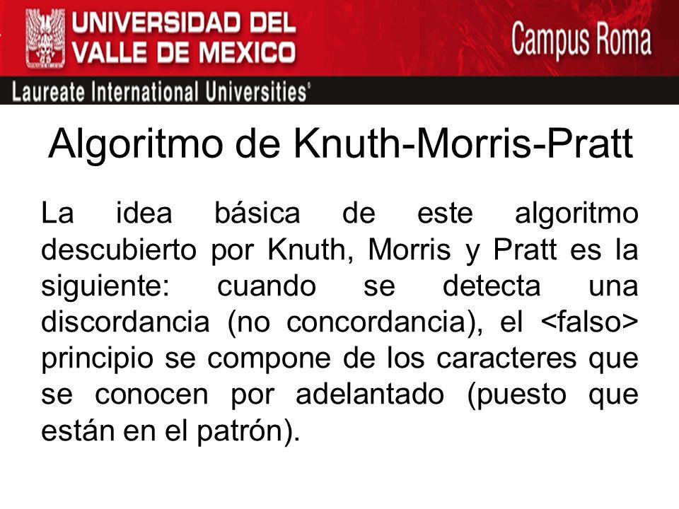 Algoritmo de Knuth-Morris-Pratt