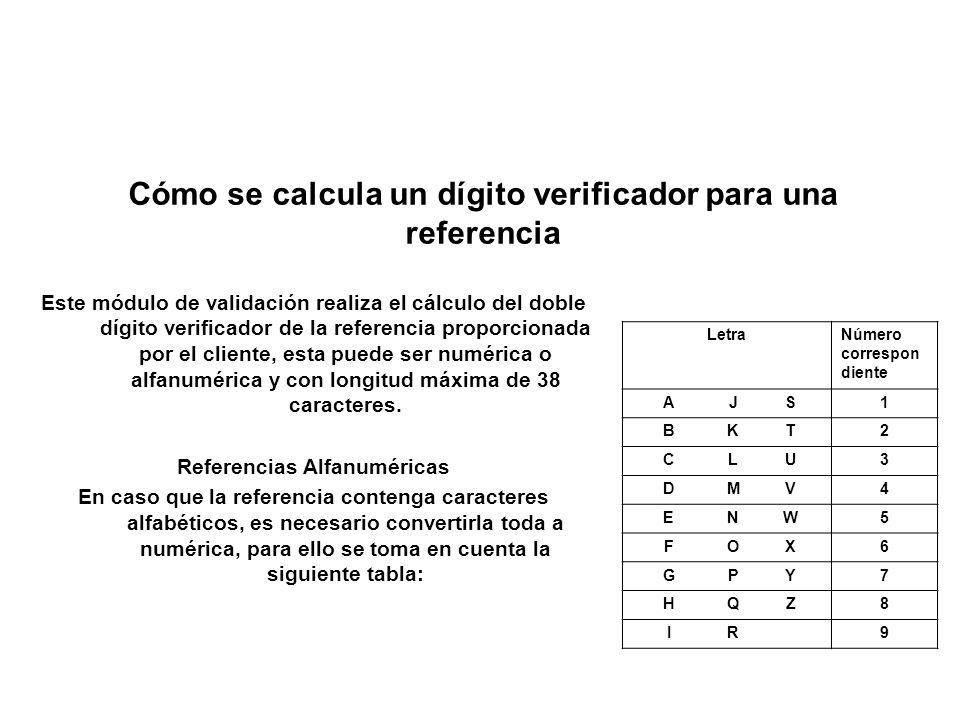 Cómo se calcula un dígito verificador para una referencia