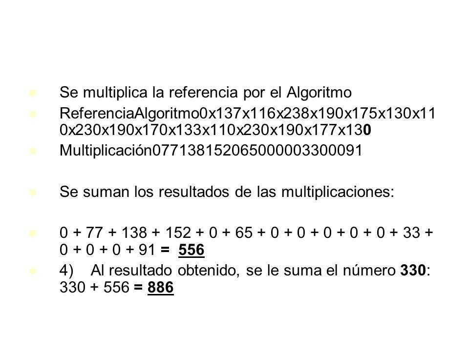 Se multiplica la referencia por el Algoritmo