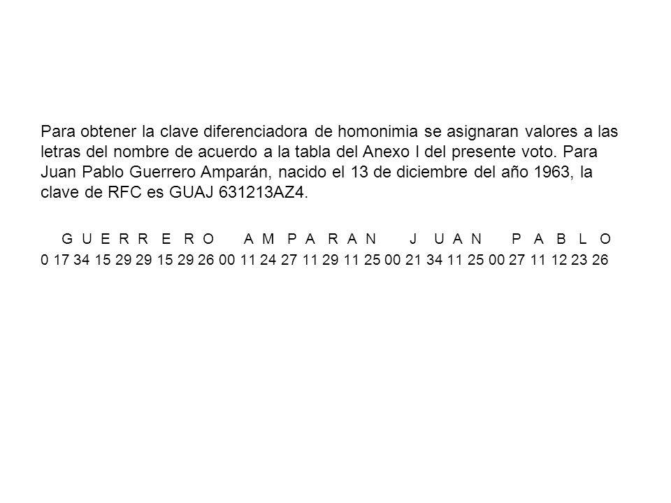 Para obtener la clave diferenciadora de homonimia se asignaran valores a las letras del nombre de acuerdo a la tabla del Anexo I del presente voto. Para Juan Pablo Guerrero Amparán, nacido el 13 de diciembre del año 1963, la clave de RFC es GUAJ 631213AZ4.