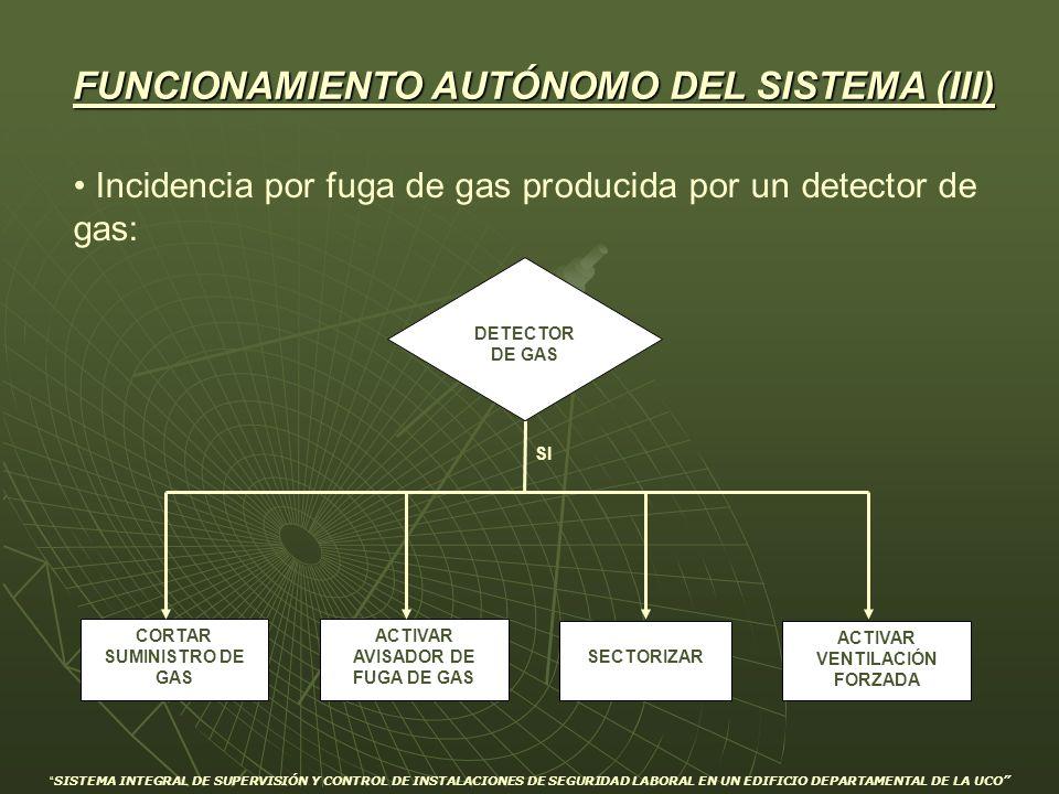 FUNCIONAMIENTO AUTÓNOMO DEL SISTEMA (III)