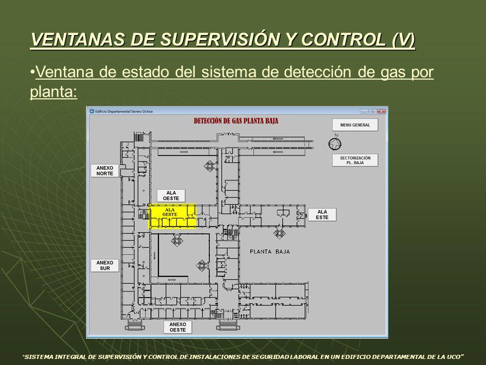VENTANAS DE SUPERVISIÓN Y CONTROL (V)