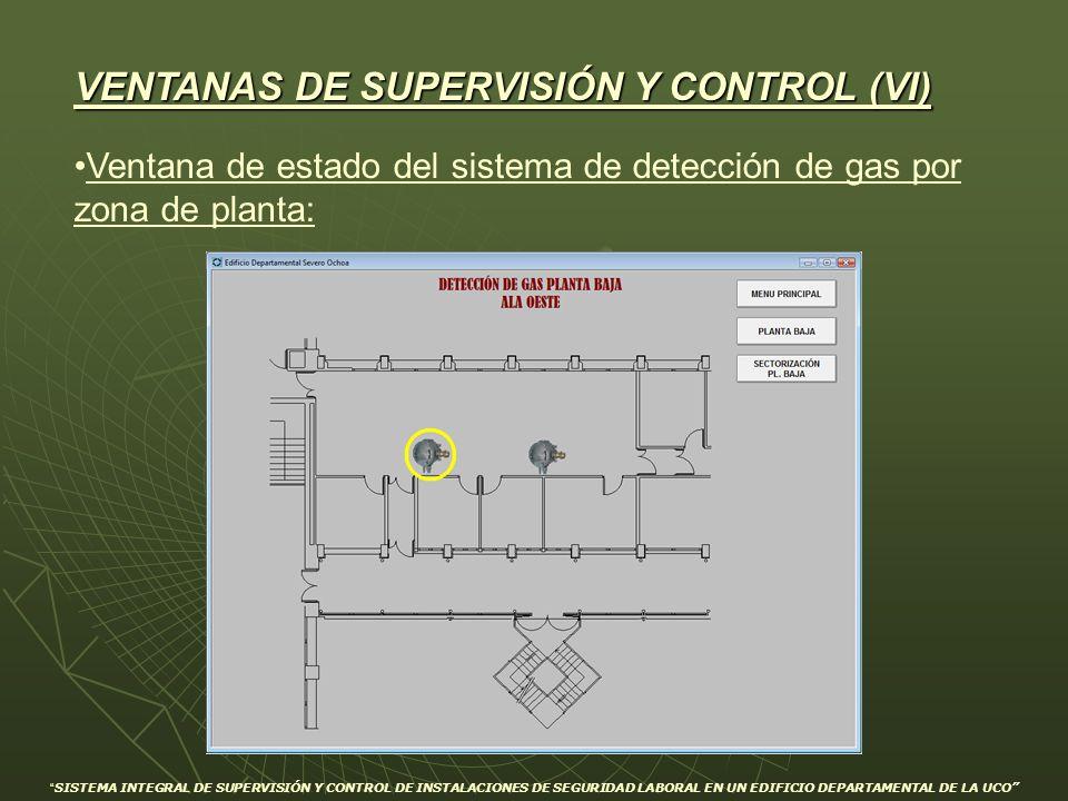 VENTANAS DE SUPERVISIÓN Y CONTROL (VI)