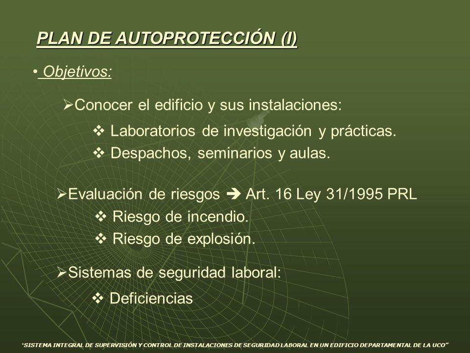 PLAN DE AUTOPROTECCIÓN (I)