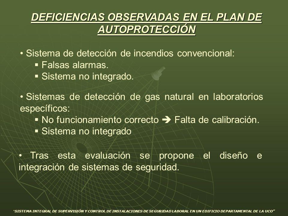 DEFICIENCIAS OBSERVADAS EN EL PLAN DE AUTOPROTECCIÓN