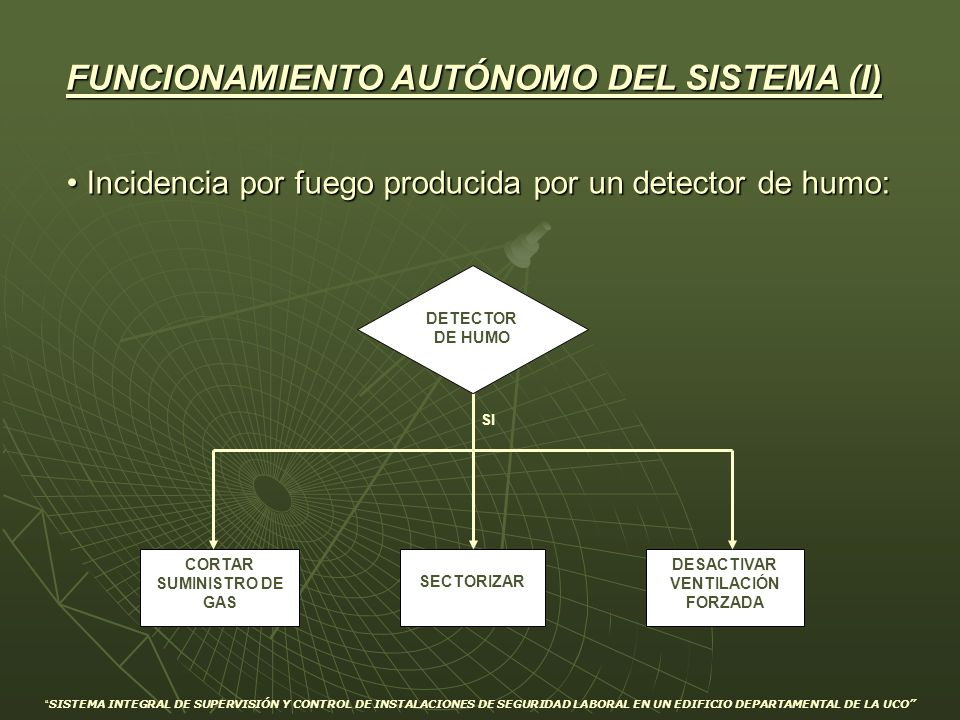 CORTAR SUMINISTRO DE GAS DESACTIVAR VENTILACIÓN FORZADA