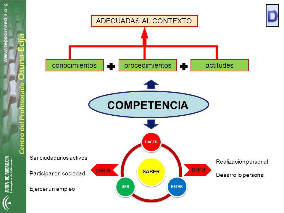 D COMPETENCIA ADECUADAS AL CONTEXTO conocimientos procedimientos