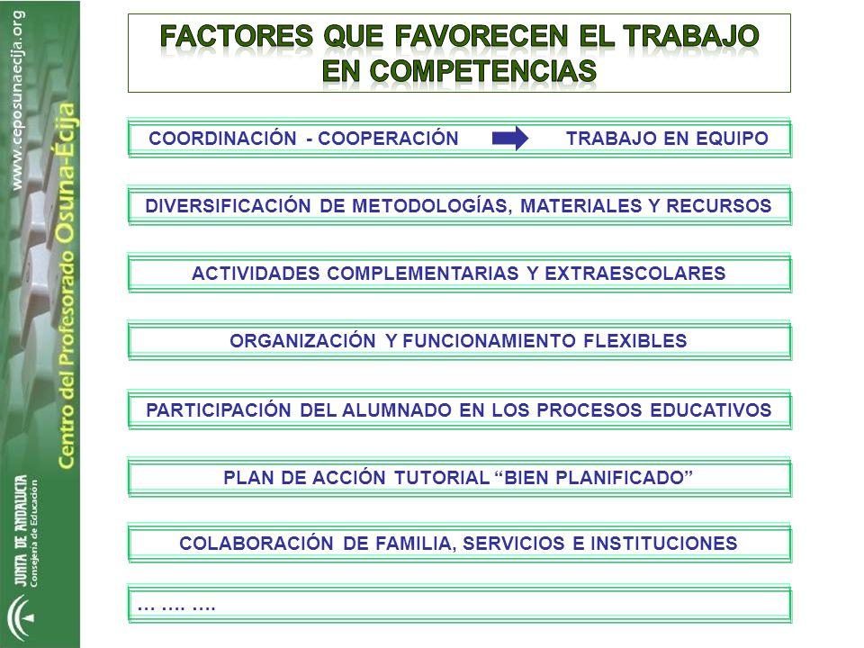 Factores que favorecen el trabajo en competencias