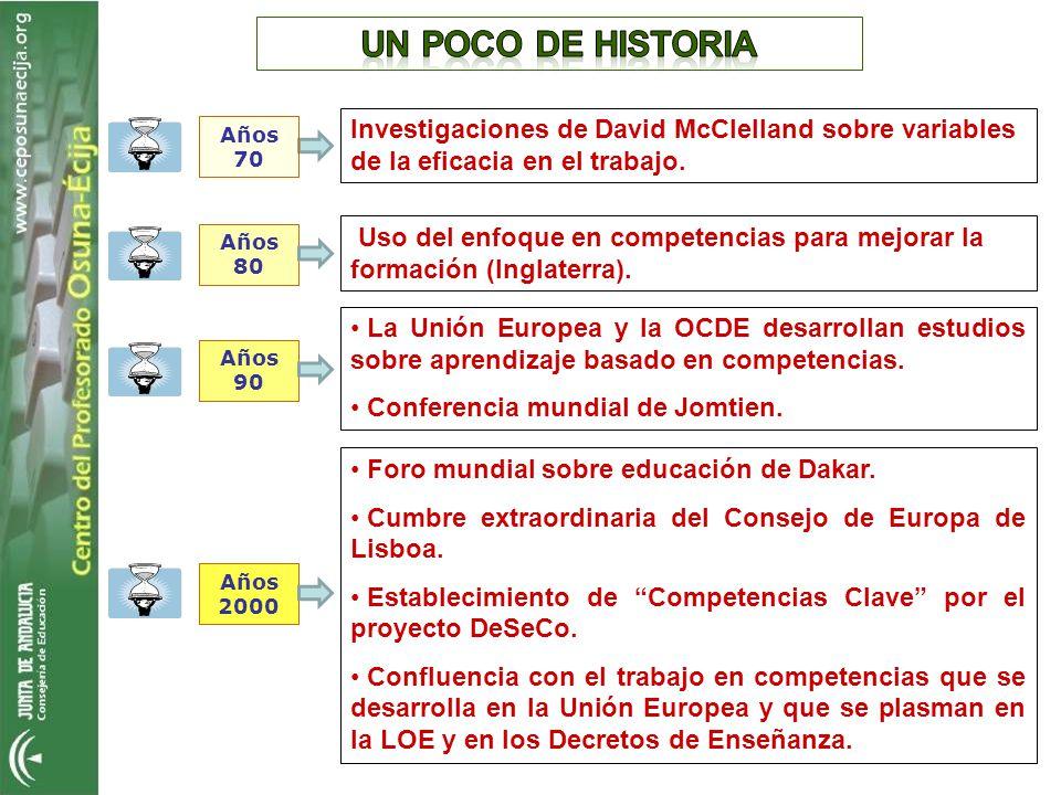 UN POCO DE HISTORIA Investigaciones de David McClelland sobre variables de la eficacia en el trabajo.