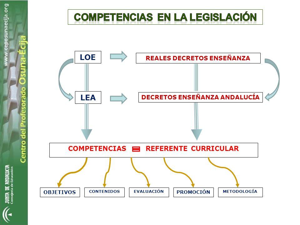 COMPETENCIAS EN LA LEGISLACIÓN REALES DECRETOS ENSEÑANZA