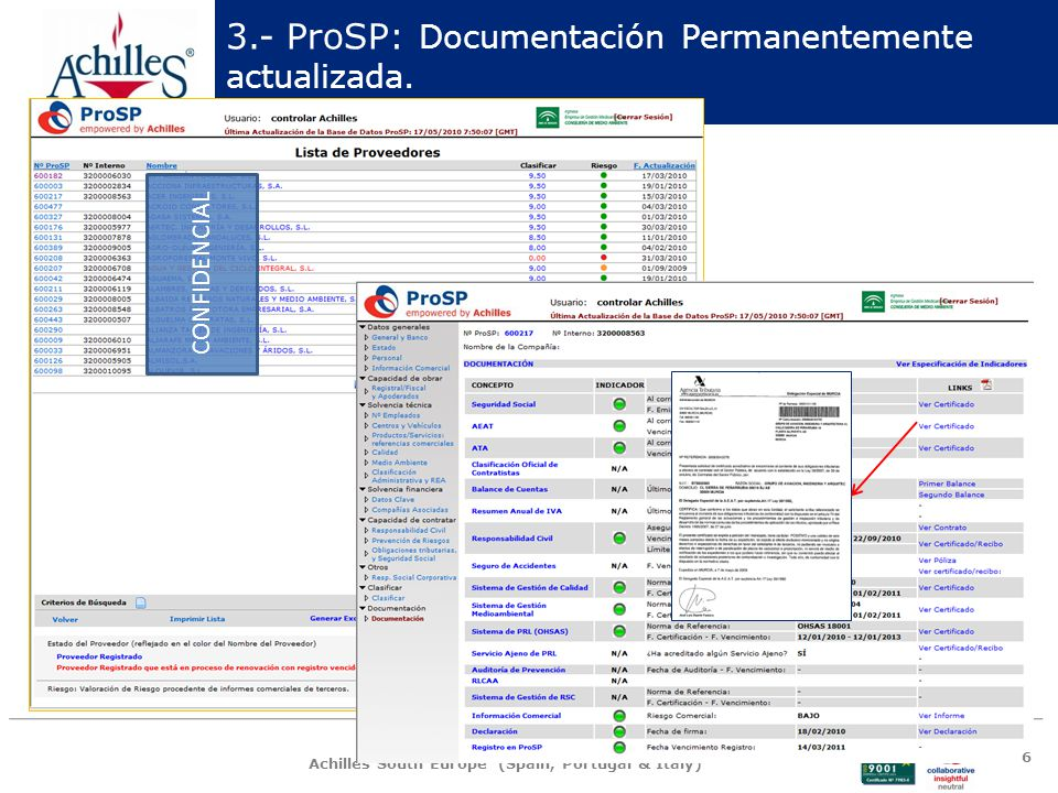 3.- ProSP: Documentación Permanentemente actualizada.
