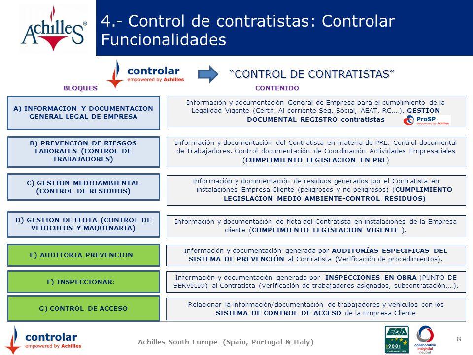 4.- Control de contratistas: Controlar Funcionalidades