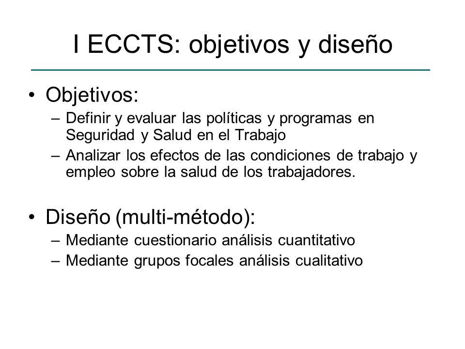 I ECCTS: objetivos y diseño