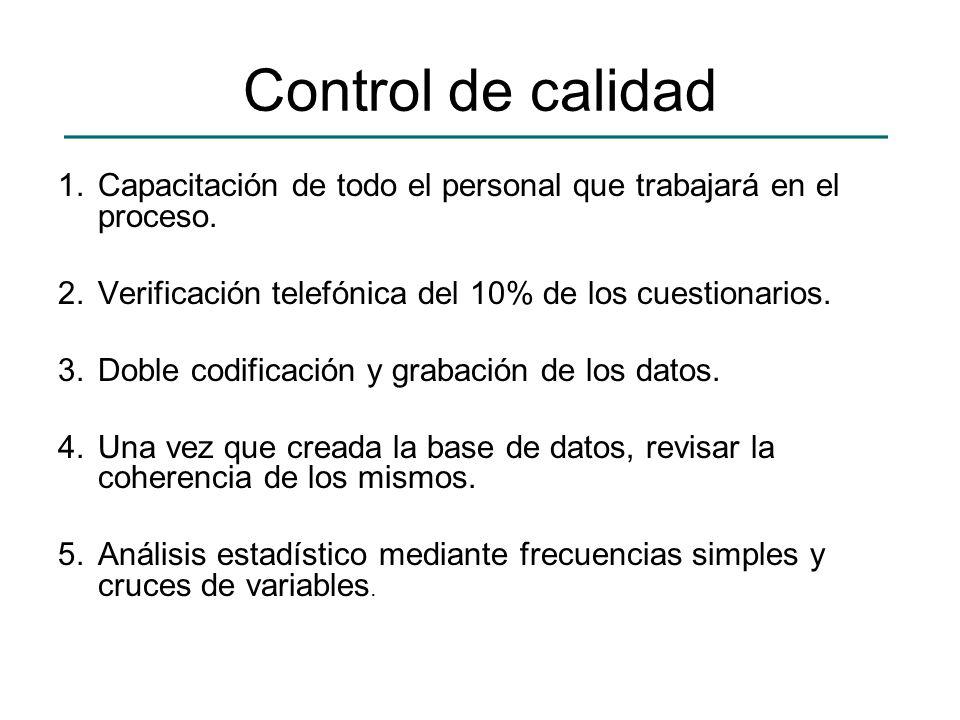 Control de calidad Capacitación de todo el personal que trabajará en el proceso. Verificación telefónica del 10% de los cuestionarios.