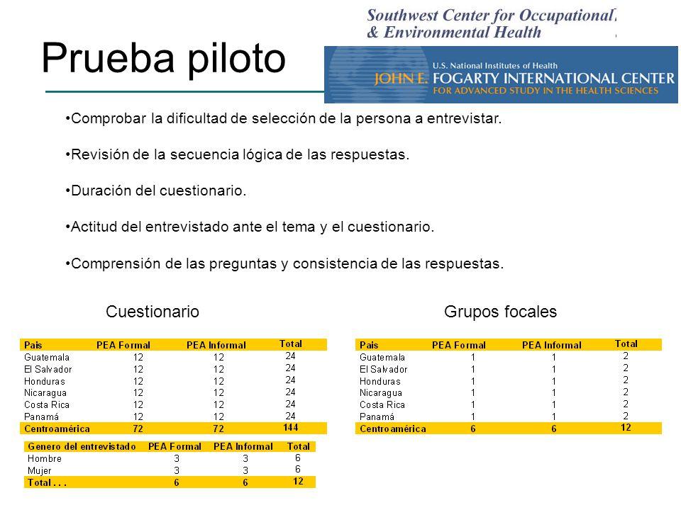 Prueba piloto Cuestionario Grupos focales