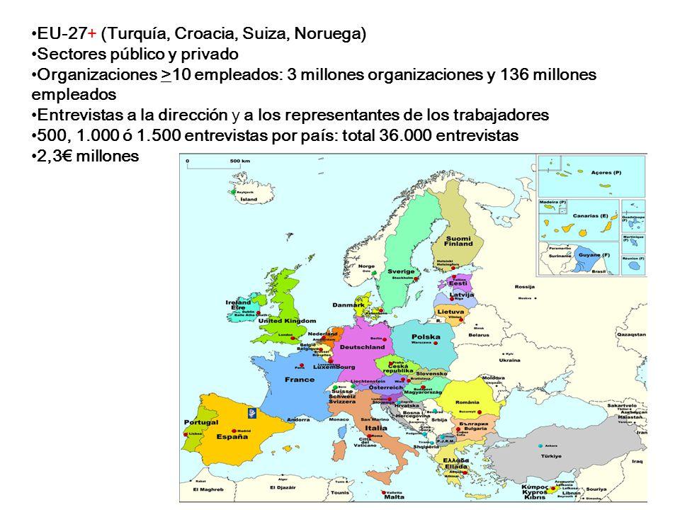 EU-27+ (Turquía, Croacia, Suiza, Noruega)