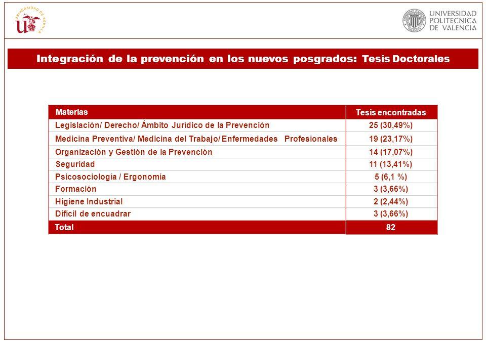 Integración de la prevención en los nuevos posgrados: Tesis Doctorales