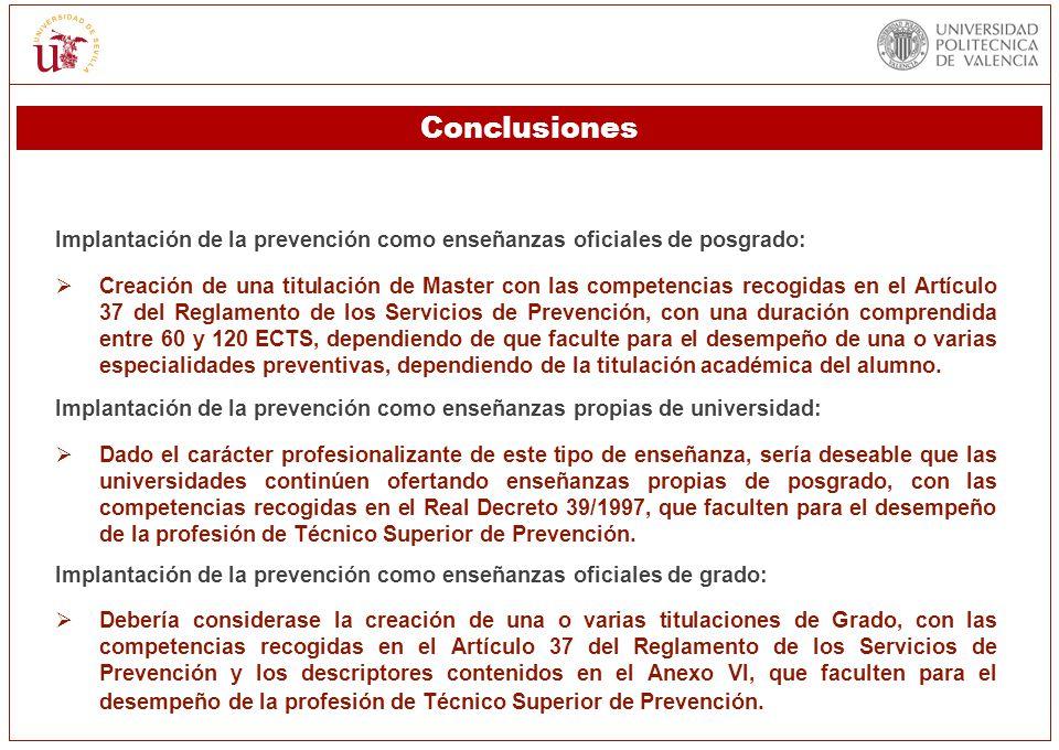 Conclusiones Implantación de la prevención como enseñanzas oficiales de posgrado: