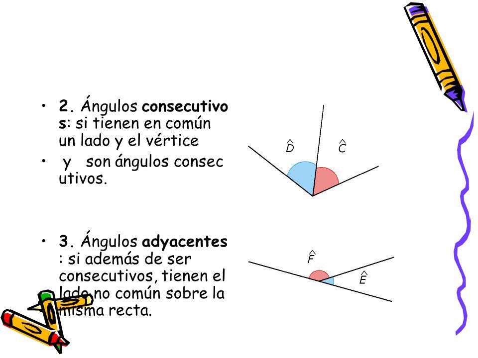 2. Ángulos consecutivos: si tienen en común un lado y el vértice