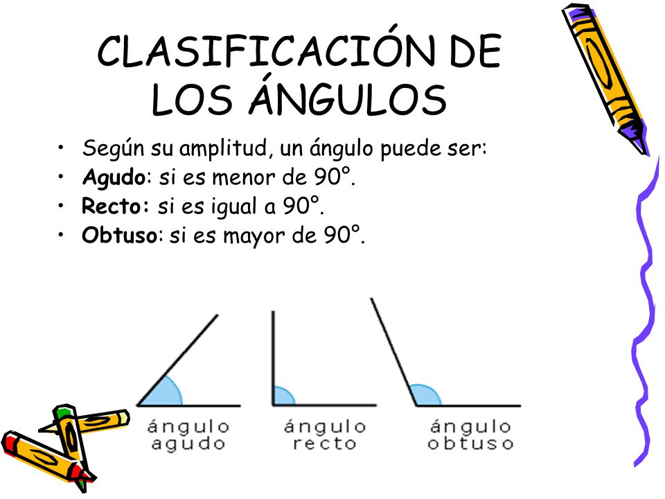 CLASIFICACIÓN DE LOS ÁNGULOS