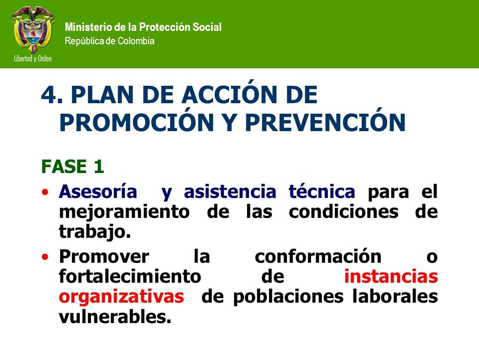4. PLAN DE ACCIÓN DE PROMOCIÓN Y PREVENCIÓN