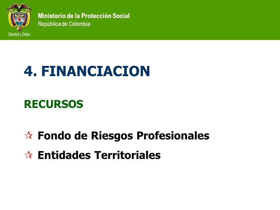 4. FINANCIACION RECURSOS Fondo de Riesgos Profesionales