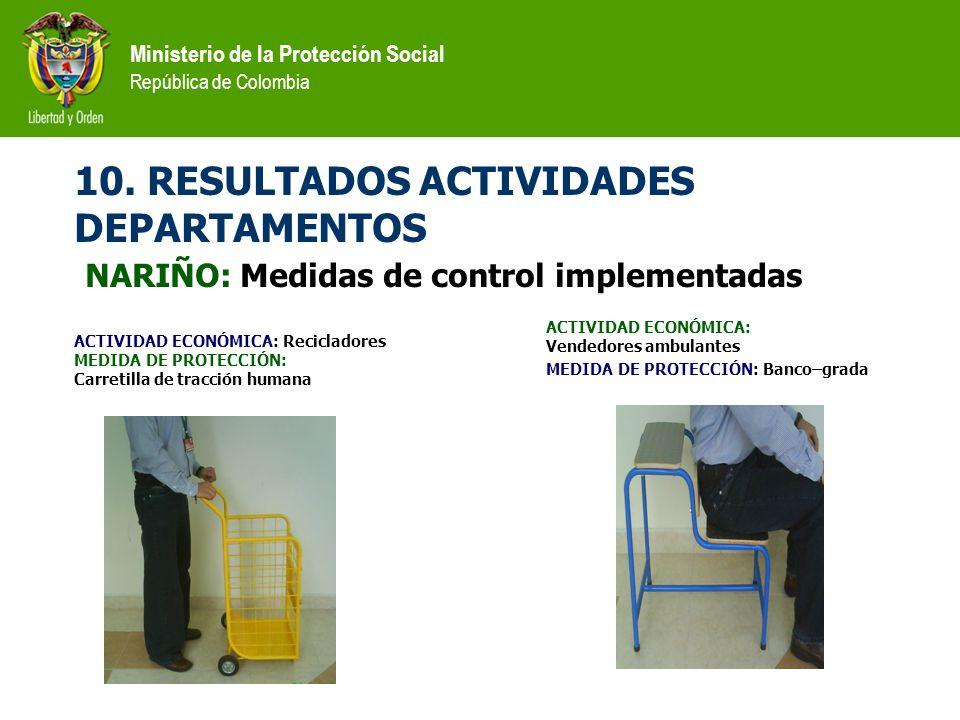 10. RESULTADOS ACTIVIDADES DEPARTAMENTOS