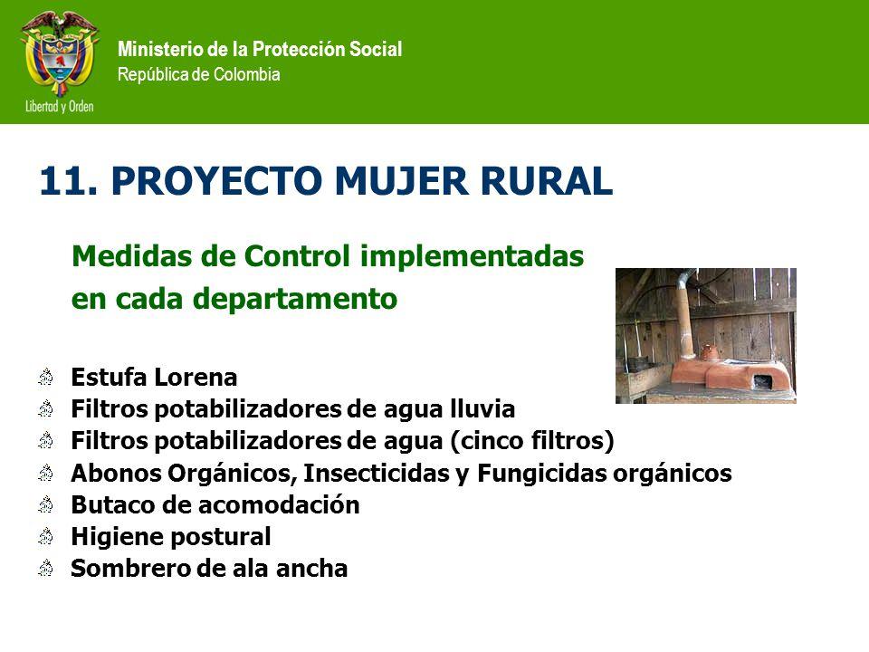 11. PROYECTO MUJER RURAL Medidas de Control implementadas