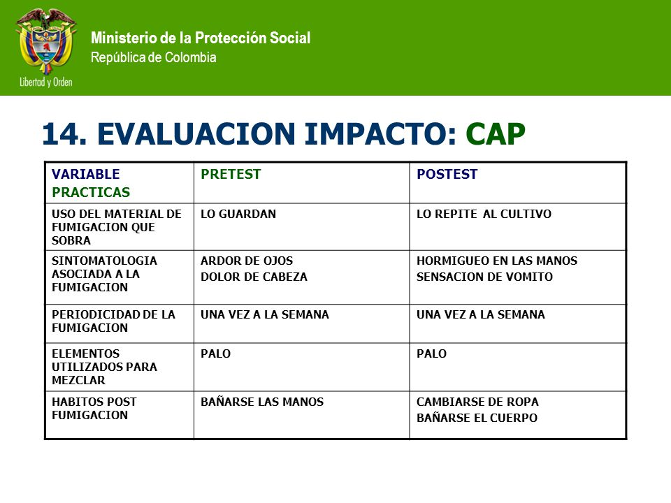 14. EVALUACION IMPACTO: CAP