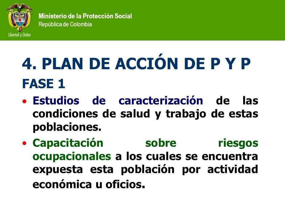 4. PLAN DE ACCIÓN DE P Y P FASE 1