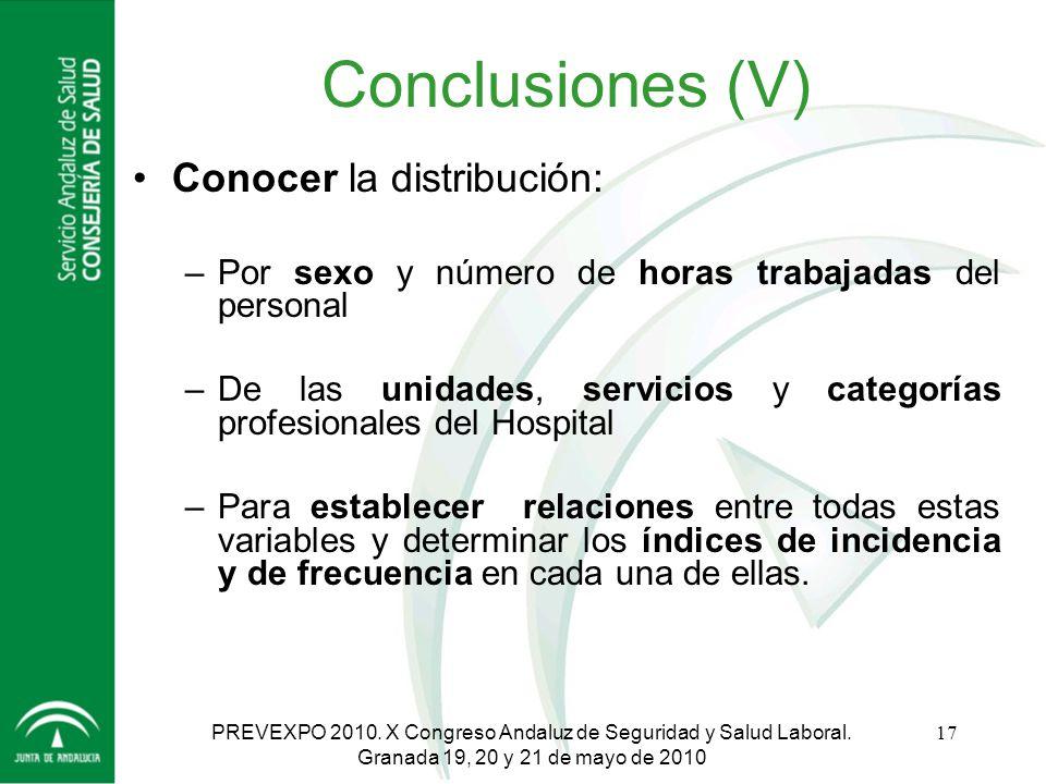 Conclusiones (V) Conocer la distribución: