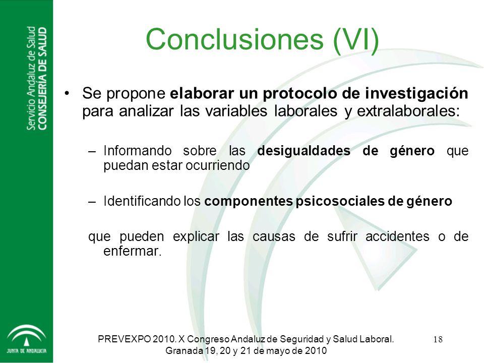 Conclusiones (VI) Se propone elaborar un protocolo de investigación para analizar las variables laborales y extralaborales: