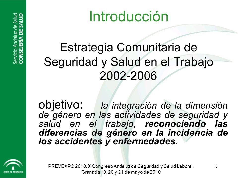 Introducción Estrategia Comunitaria de Seguridad y Salud en el Trabajo