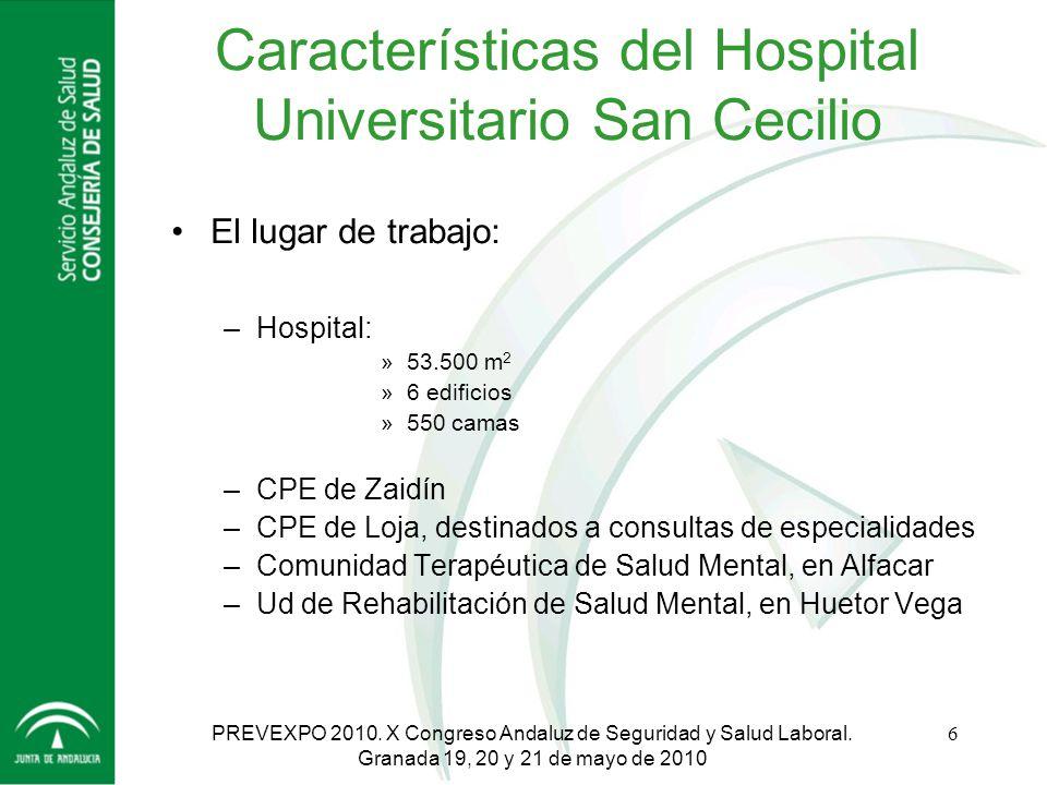 Características del Hospital Universitario San Cecilio