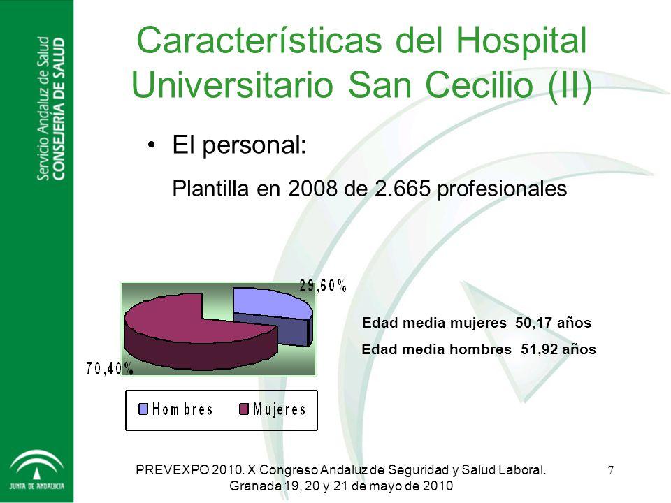 Características del Hospital Universitario San Cecilio (II)