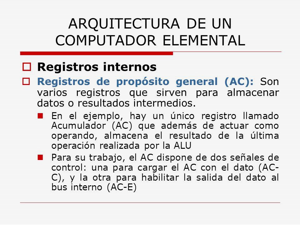 ARQUITECTURA DE UN COMPUTADOR ELEMENTAL