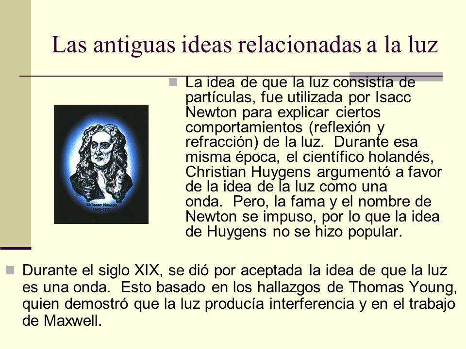 Las antiguas ideas relacionadas a la luz
