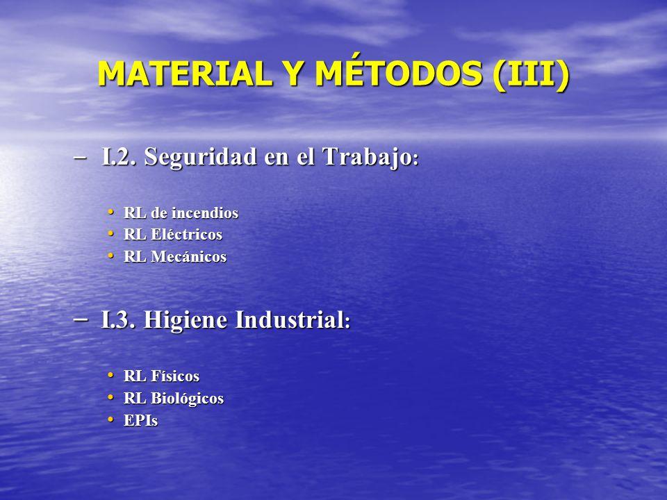 MATERIAL Y MÉTODOS (III)