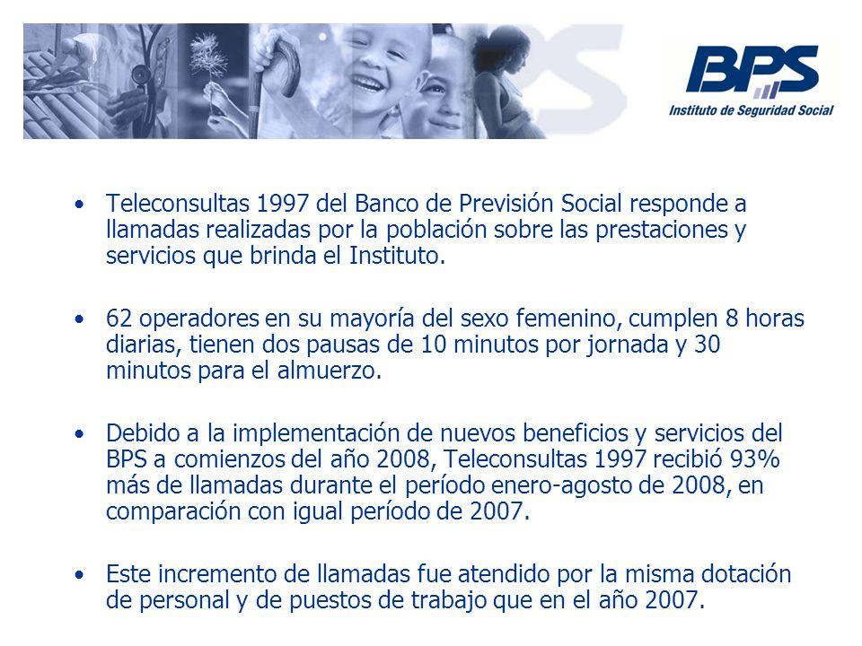 Teleconsultas 1997 del Banco de Previsión Social responde a llamadas realizadas por la población sobre las prestaciones y servicios que brinda el Instituto.