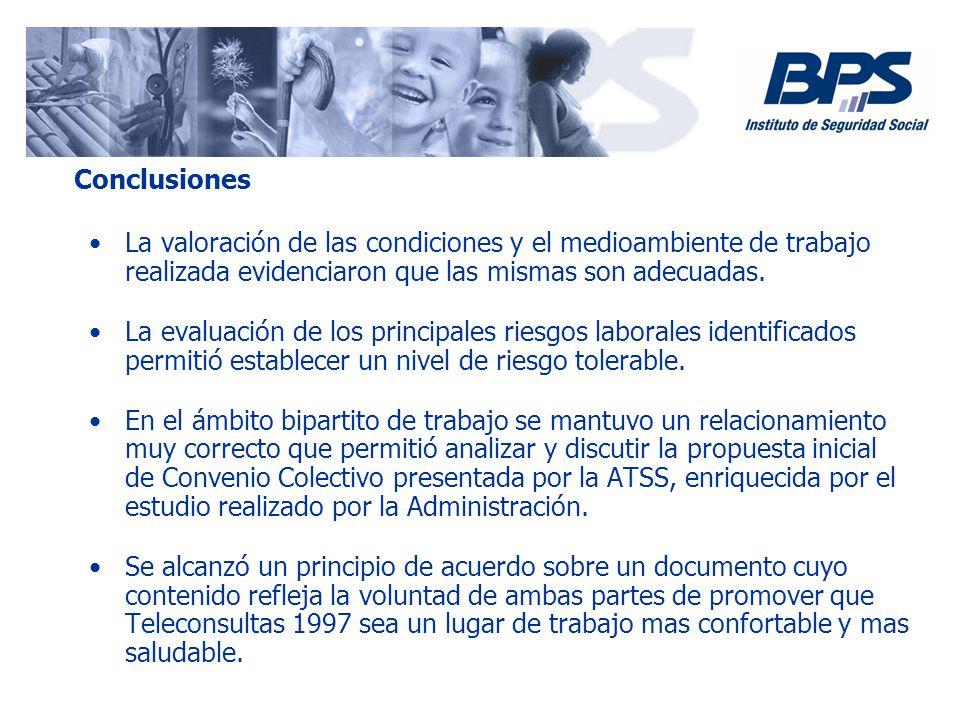 Conclusiones La valoración de las condiciones y el medioambiente de trabajo realizada evidenciaron que las mismas son adecuadas.