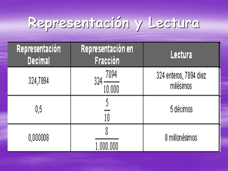 Representación y Lectura