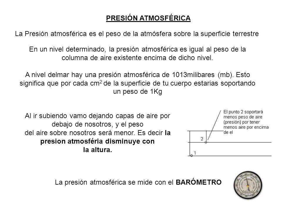 PRESIÓN ATMOSFÉRICA La Presión atmosférica es el peso de la atmósfera sobre la superficie terrestre.