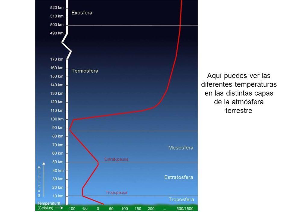 diferentes temperaturas en las distintas capas