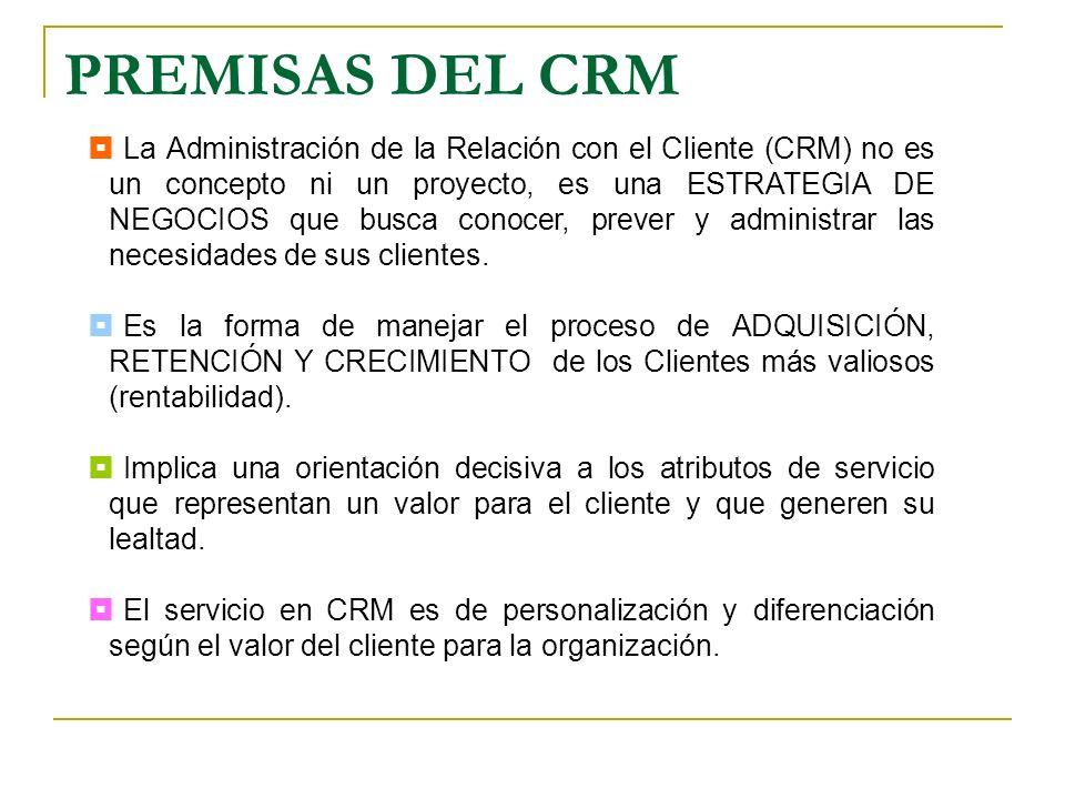 PREMISAS DEL CRM