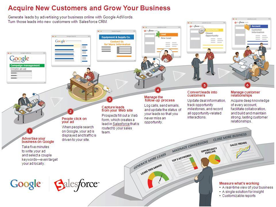 ¿Cómo aumentar el valor de su base de clientes