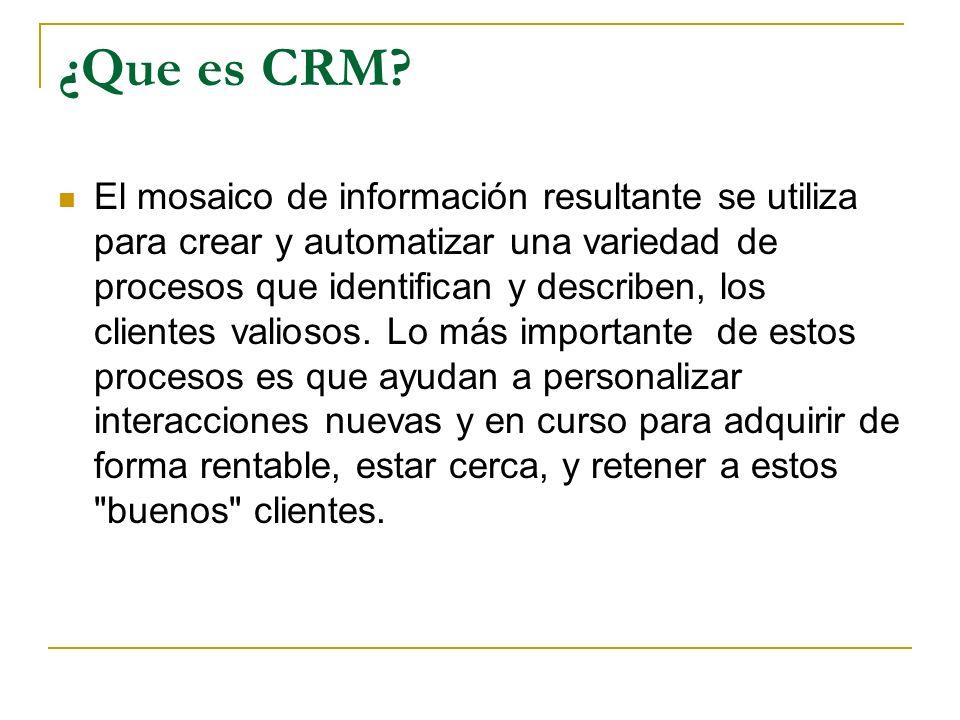 ¿Que es CRM