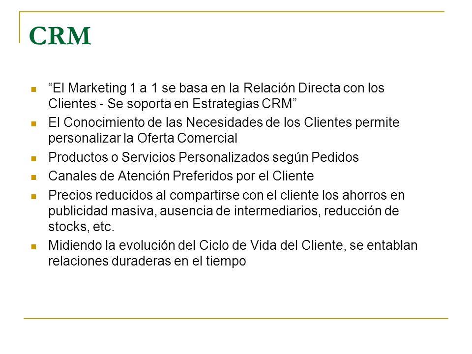 CRM El Marketing 1 a 1 se basa en la Relación Directa con los Clientes - Se soporta en Estrategias CRM
