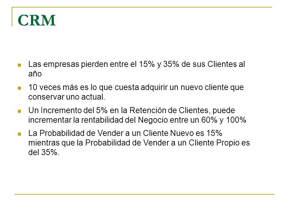 CRM Las empresas pierden entre el 15% y 35% de sus Clientes al año